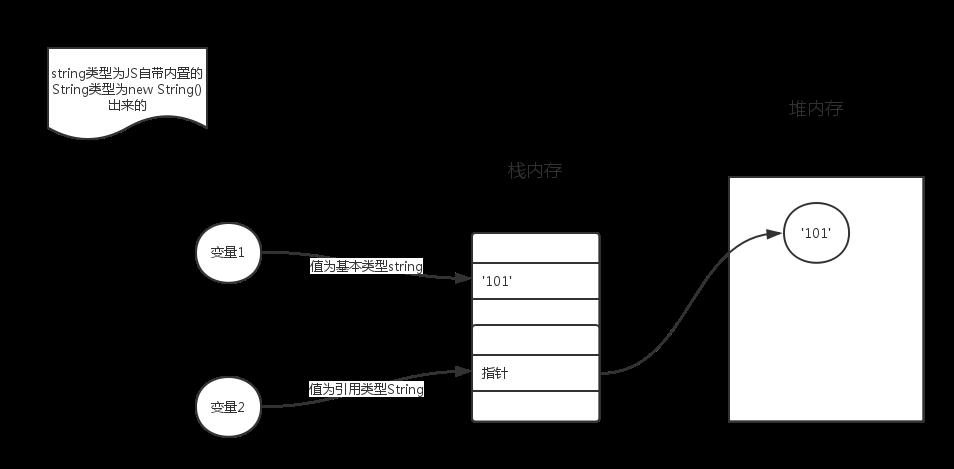 JavaScript筑基篇(二)